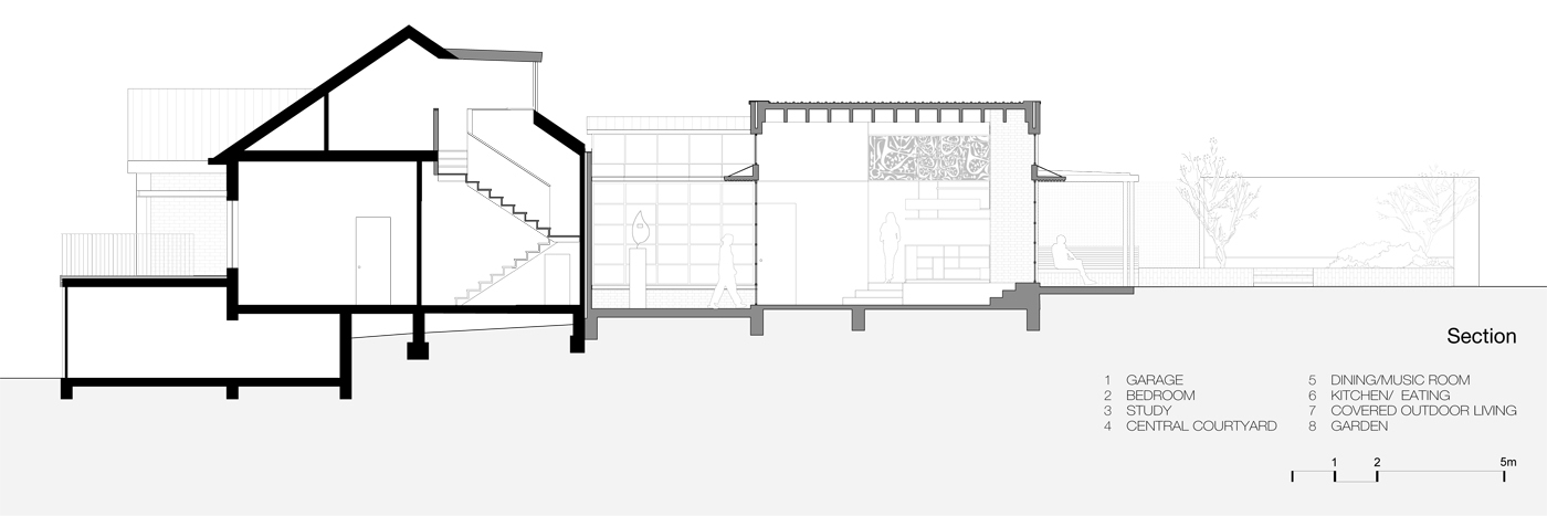 Smee Schoff House by Sam Crawford Architects, section showing layout of interior spaces, courtyards and circulation